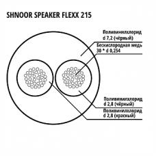 Кабель спикерный силовой Shnoor, черный, на отрез. Цена за 1 метр. (Speaker flexx 215 BLK)